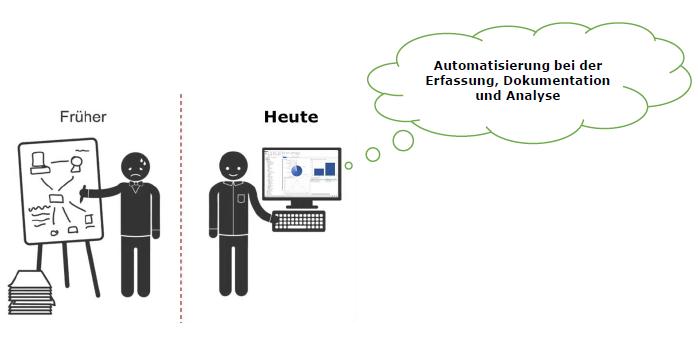 Marco Hafke | IT-Inventarisierung früher und heute